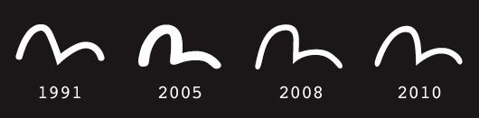 Evisu_logos